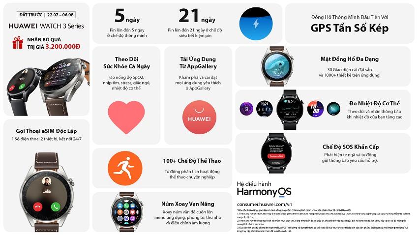 Inforgraphic-Watch3.jpg